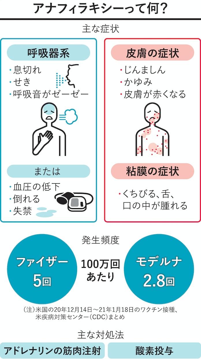 コロナ ワクチン 成分 【新型コロナ】ワクチンに秘められた恐ろしい真実!!