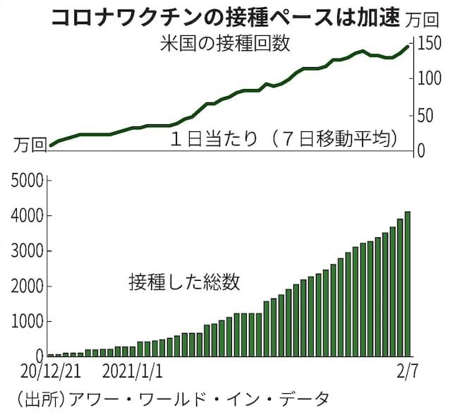 コロナ ワクチン 接種 川崎市:新型コロナワクチン接種についてのお知らせ