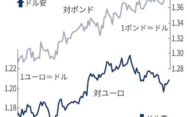 英スタンダードライフ、アバディーンと合併 運用資産92兆円に: 日本 ...