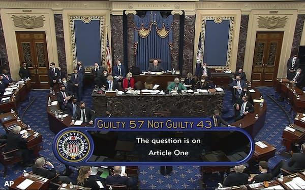 13日、米上院でのトランプ前大統領の弾劾裁判で、有罪評決への賛成57、反対43の結果を示すテレビ映像=上院テレビ提供、AP