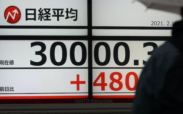 今日 の 日経 株価