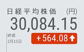 「株価3万円超え フリー素材」の画像検索結果
