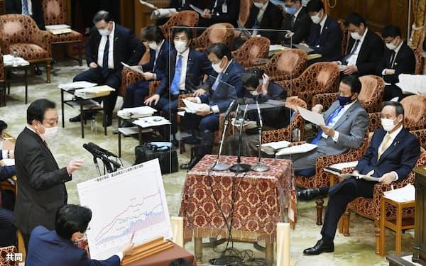 衆院予算委の集中審議で質問する立憲民主党の野田佳彦氏(左端)。右端は菅首相=15日午前