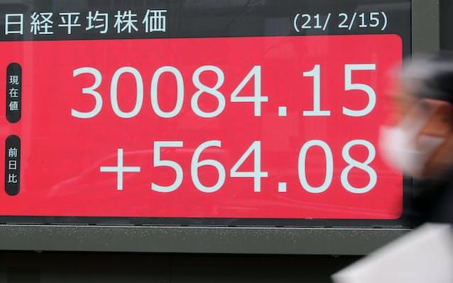 日経平均終値、3万0084円 30年半ぶり大台回復 : 日本経済新聞