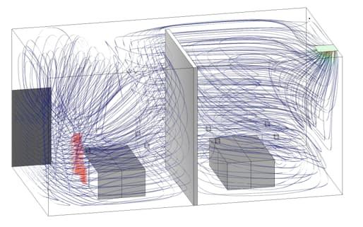 オフィス内の感染リスクを評価し、改善につなげる(空気の流れのシミュレーションのイメージ)