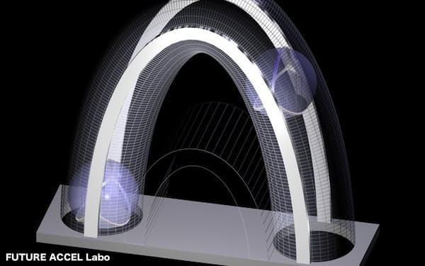 リニアリティーの技術を使えば、球体の「かご」が曲線のリニアモーターに沿って動くエレベーターも実現可能だ(C)FUTURE ACCEL Labo