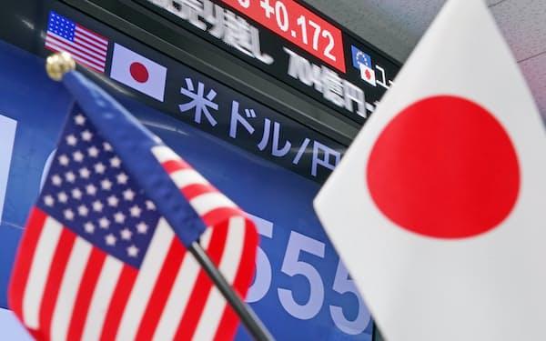 円高シナリオは修正を迫られている