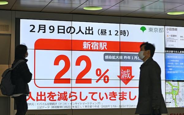 新宿駅の正午の人出状況を昨年1月と比較し増減率で表示する電子看板(9日、東京都新宿区)