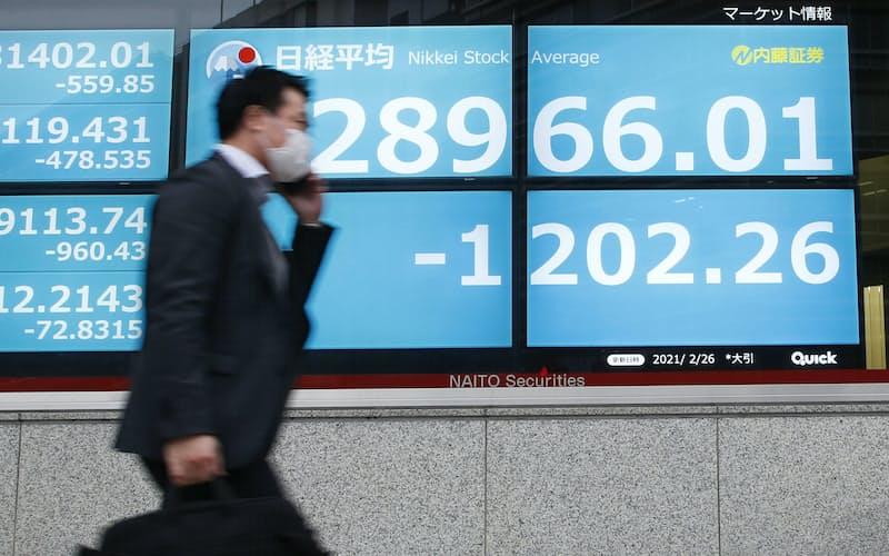 終値で前日比1202円台と大幅下落した日経平均株価を示す株価ボード=26日午後、東京・日本橋兜町