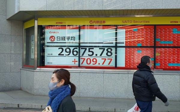前週末に1200円超も下落した日経平均株価は週明け3月1日に反発。上昇幅は一時700円を超えた