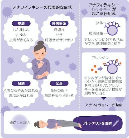 コロナ つかえ 喉 の 【新型コロナウイルス】コロナ患者激白「喉に金串が刺さったような耐え難い痛み」|日刊ゲンダイDIGITAL