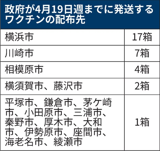 コロナ 数 市 神奈川 者 県 感染 綾瀬 鎌倉市/新型コロナウイルス感染症について