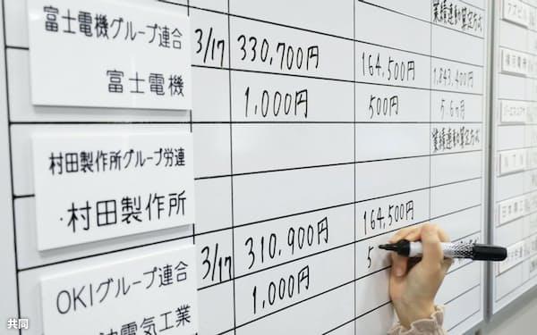 労使交渉の回答状況が書き込まれたボード=17日、東京都中央区(代表撮影)