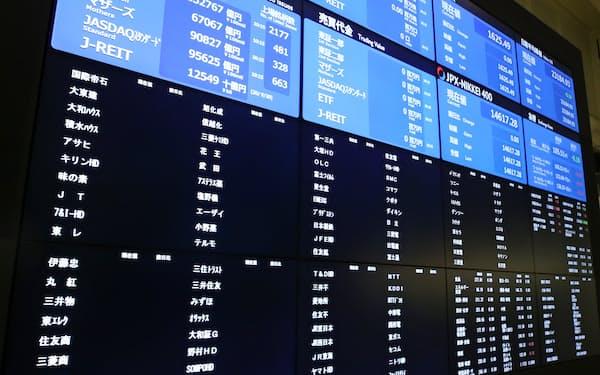 東証のシステム障害で個別銘柄の値が掲示されていない株価ボード(2020年10月)