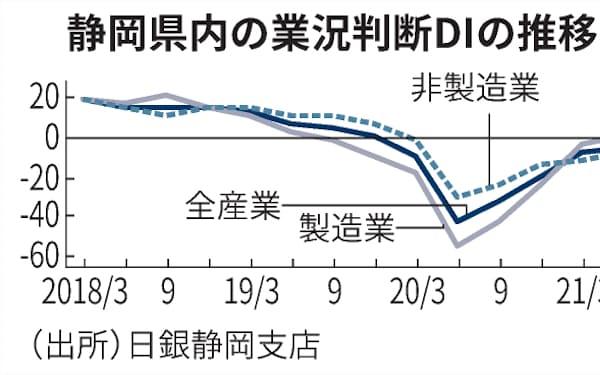 静岡 県 ニュース 速報