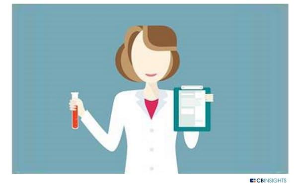 女性の健康をIT(情報技術)などで支える「フェムテック」市場が急拡大している