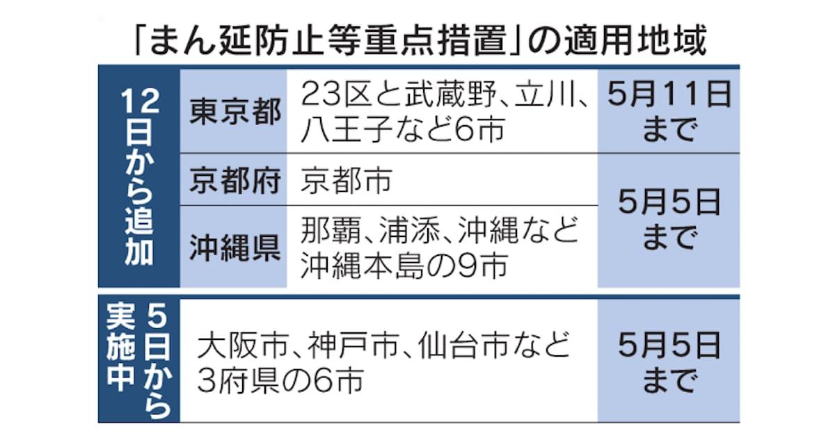 「まん延防止」12日から3都府県で開始 東京5月11日まで