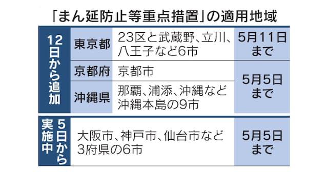 コロナ ウイルス 東京 23 区