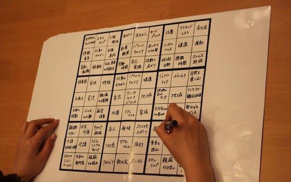 慶野さんはワークライフバランスをテーマに考えを整理してみた