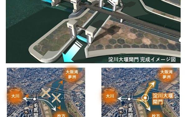 淀川大堰に新たに閘門が設置されれば万博会場の夢洲から京都までの船のルートがつながる