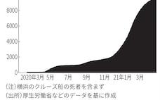 新型コロナ、国内死者1万人超す 3カ月で倍増