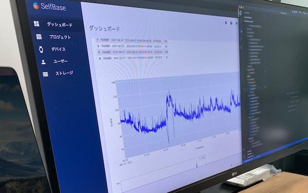 テックドクターは医療データ分析クラウドサービスを提供する