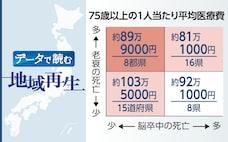 大往生、医療費抑える モデルは神奈川・愛知・和歌山