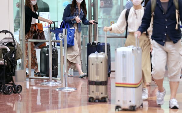 新型コロナウイルスの感染拡大で観光関連の支出が減少した