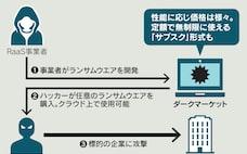 サイバー攻撃ソフト、サブスクで提供 広がる闇ビジネス