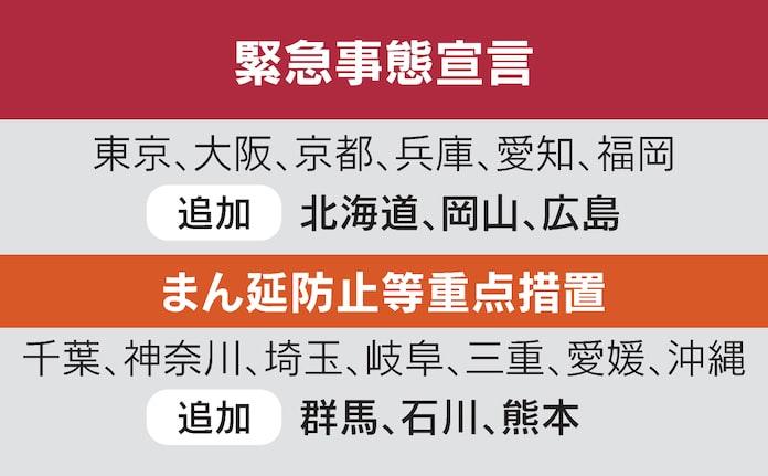 緊急 宣言 いつまで 事態 沖縄 店舗名公表に休業要請…「仕方ない」状況はいつまで続く 4度目の緊急事態宣言