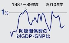 防衛費、GDP比1%枠こだわらず 岸防衛相インタビュー