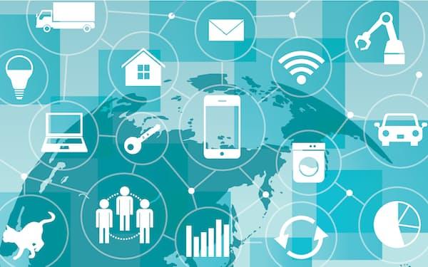 IoTの普及で瞬時に処理しなければいけないデータも急増している
