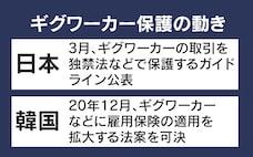 配達員など「自営ワーカー」に法の保護 日本も格差対策