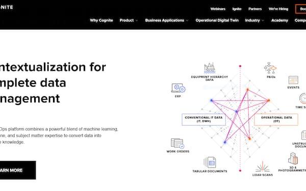 コグナイト社はプラント内の様々なデータを統合する技術をもつ(同社ホームページより)