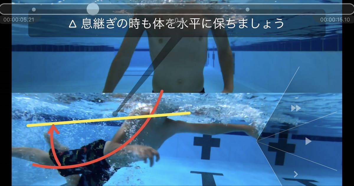 水泳指導、動画で簡単 ウゴトル、サービス提供開始