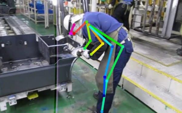 豊田自動織機は作業者の身体的負荷を自動分析するシステムを開発した