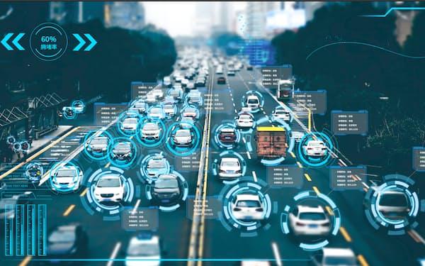 北京卓視智通科技は5G通信とAIをベースに車両認識技術などを開発する=同社提供