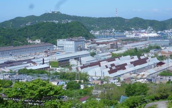 日本製鋼所室蘭製作所で窒化ガリウム基板を23年以降に量産する
