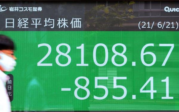 一時下げ幅が800円を超えた日経平均株価(21日午前、東京都中央区)