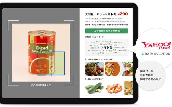 商品やレシピの提案イメージ