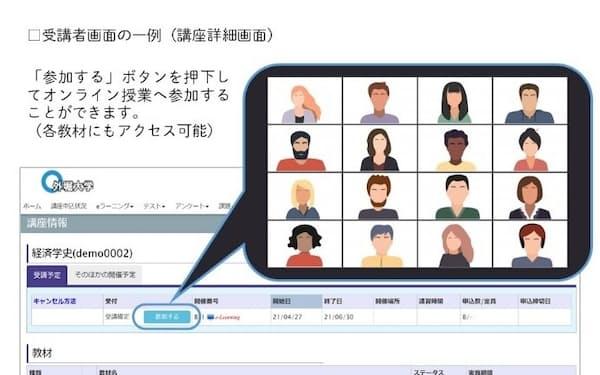 オンライン授業の一括管理プラットフォームのイメージ図