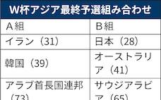 日本、豪州・サウジと同組 サッカーW杯最終予選