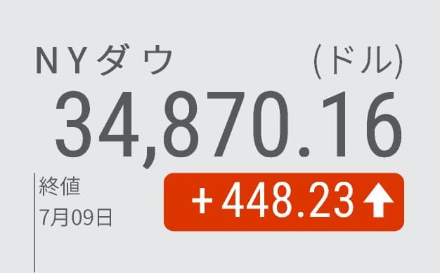 Chỉ số trung bình công nghiệp Dow Jones tăng $ 448, cổ phiếu tài chính tăng
