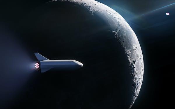 スペースXは大型宇宙船「スターシップ」で月を周回する(イメージ)=同社提供