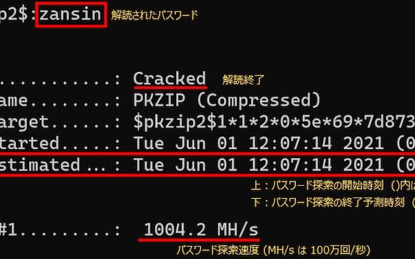 6ケタのパスワードは1秒未満で解読される(デジタルアーツ提供)