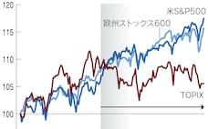 「来期減益」は行き過ぎか 日本株の悲観は揺り戻しも