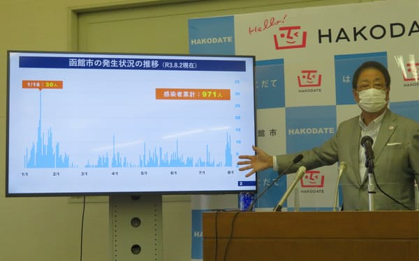 工藤寿樹函館市長は札幌訪問の自粛を呼び掛けた