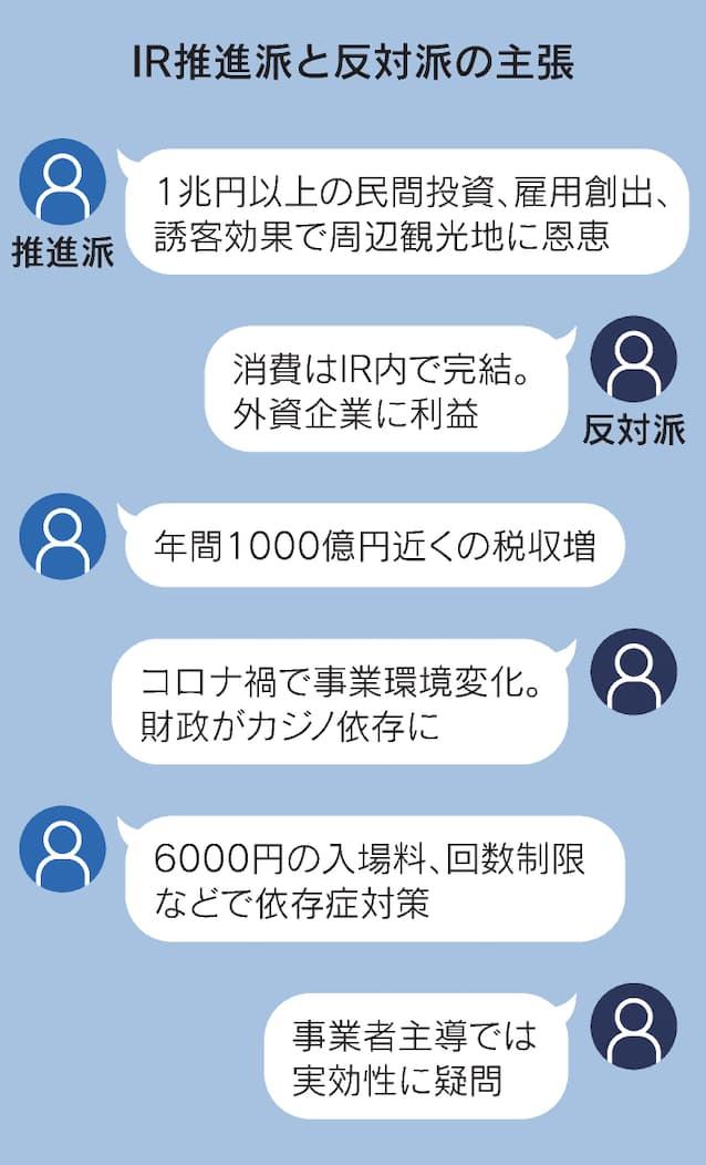 イオンモール直結!【ヨコハマ シンミライ プロジェクト】と横浜市長選挙結果