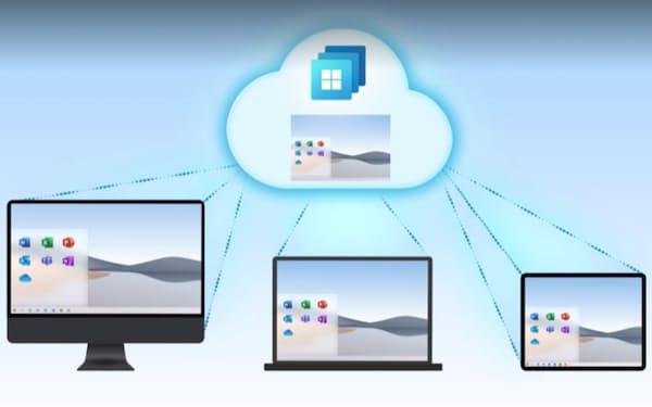 ウェブブラウザーを使えば、どの端末からもWindows環境を表示できる(出所:米マイクロソフト)