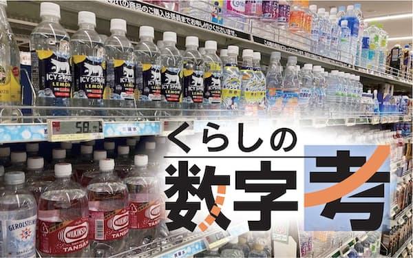 市場では新たな炭酸水や炭酸飲料が次々と発売されている(東京都葛飾区のいなげやお花茶屋店)